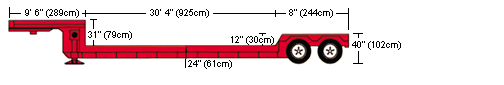 DoubleDropDeck2Axle.png?Revision=cJY&Timestamp=0HNWYn