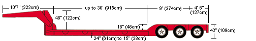 DoubleDropLowBoy2or3Axle.png?Revision=dJY&Timestamp=WBNWYn